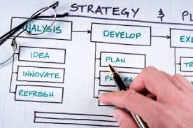 İş modelinin temel ayakları ve kritik noktaları neler?