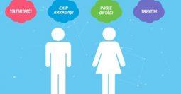 Çözüm Kumbarası Platformu genç girişimcilere ne sağlıyor?