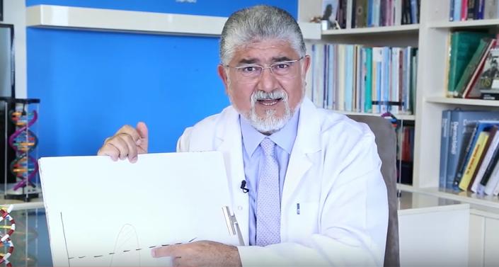 Dünyadaki sağlık sistemleri Covid 19 salgınında sınıfta mı kaldı? Dr. Serdar Savaş anlatıyor